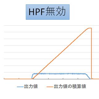 HPF無効.png