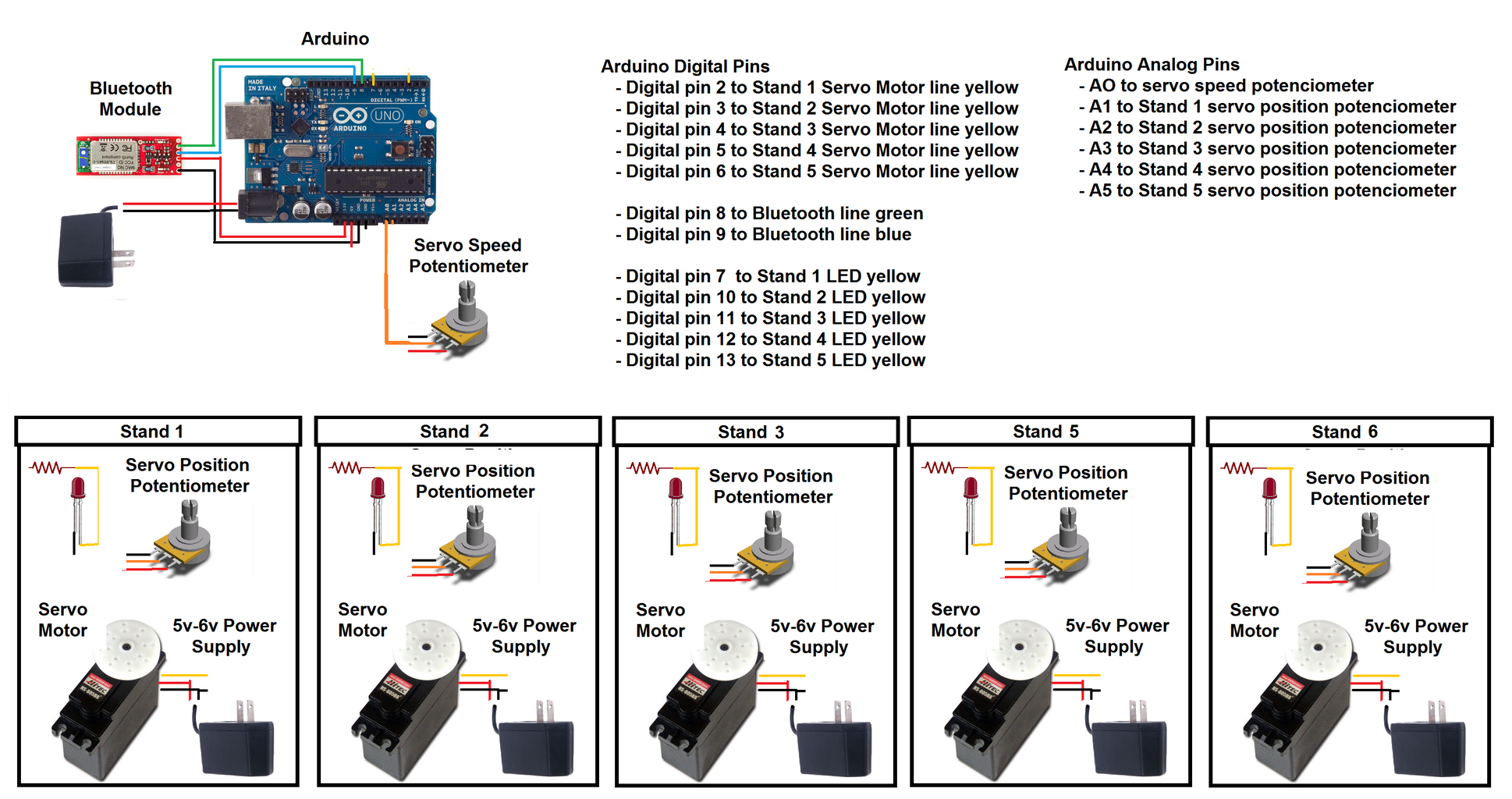 Up to 5 Stands - Electronic Schematic