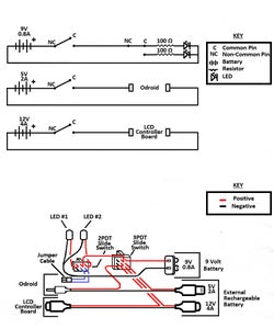 Wiring and Power (Overview)