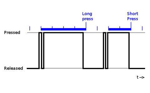 Distinguishing Short From Long Presses