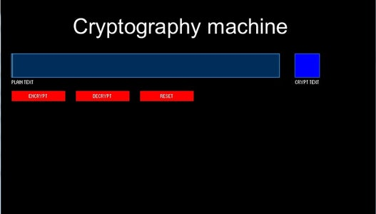 Cryptography Machine in Processing