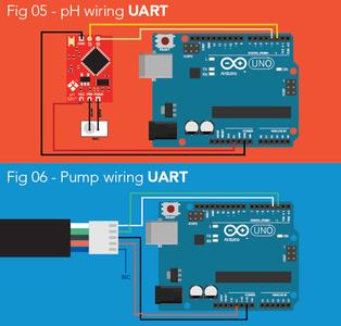 UART/I2C COMMAND USING ARDUINO