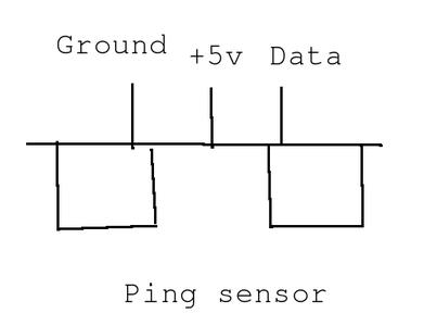 Ping Sensor.