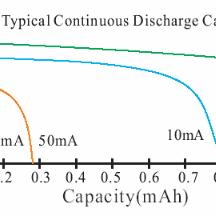 9V-capacity.png