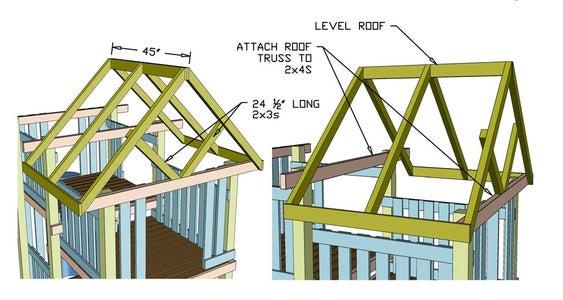 Nstall Roof Framing