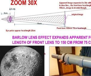 DIY Barlow Lens