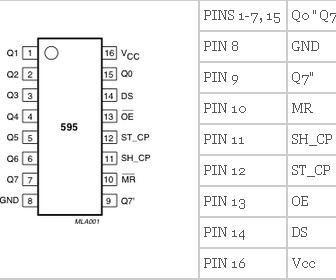 Multiplexing four 7-segment displays using Shift Registers Arduino