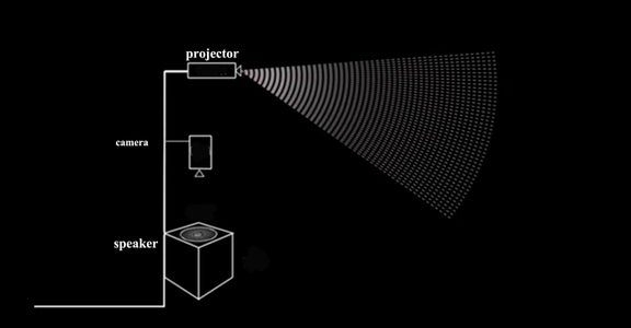 Make a Cymatics Speaker