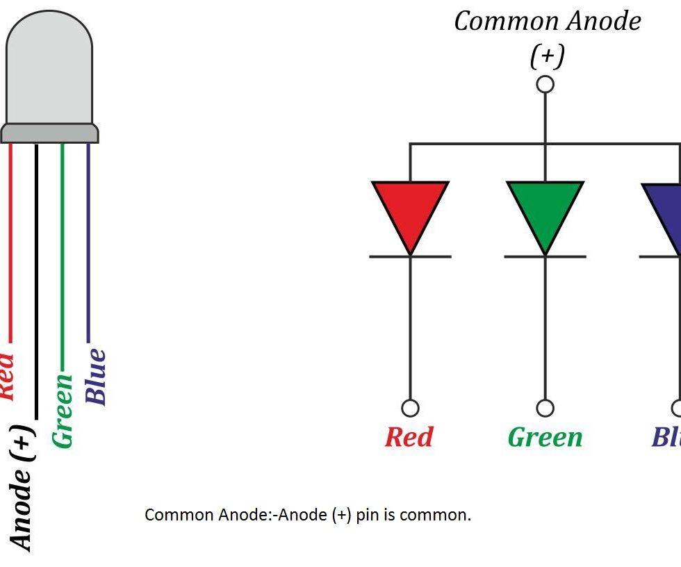RGB LED Control by WebSocketsServer | NodeMcu Beginner