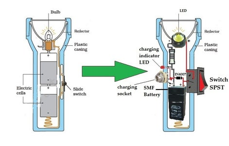 Step 2 - Circuit Diagram