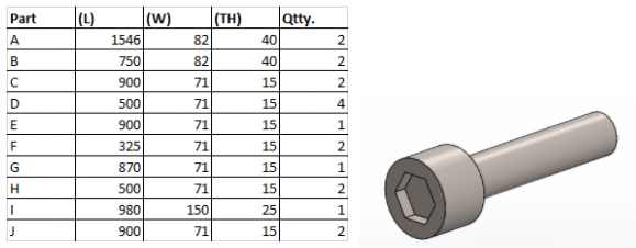Tools, Parts & Cutting List