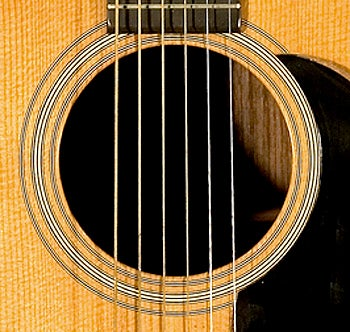 How to Play Guitar: Get to Know Your Guitar.