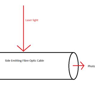 Diagram for Laser to Side Fibre.png