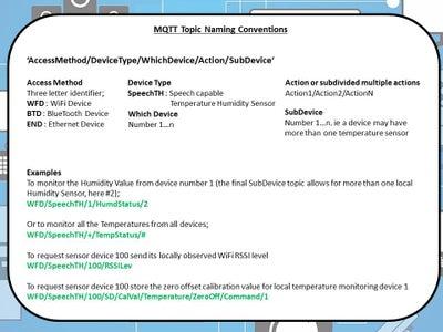 MQTT Topic Naming Convention