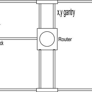 X Y router.jpg