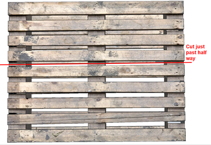 Cutting the Pallets
