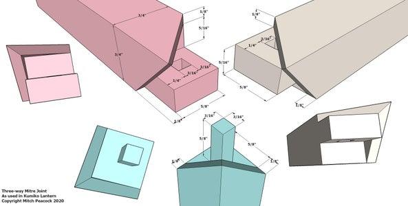 Frame Corner Joints