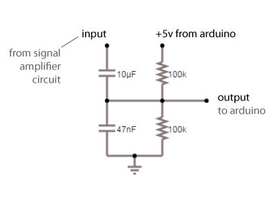 The Signal Amplifier