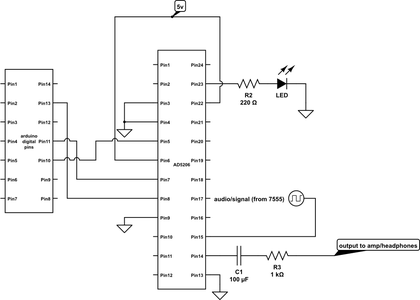 Getting Started With SPI and Digital Potentiometer
