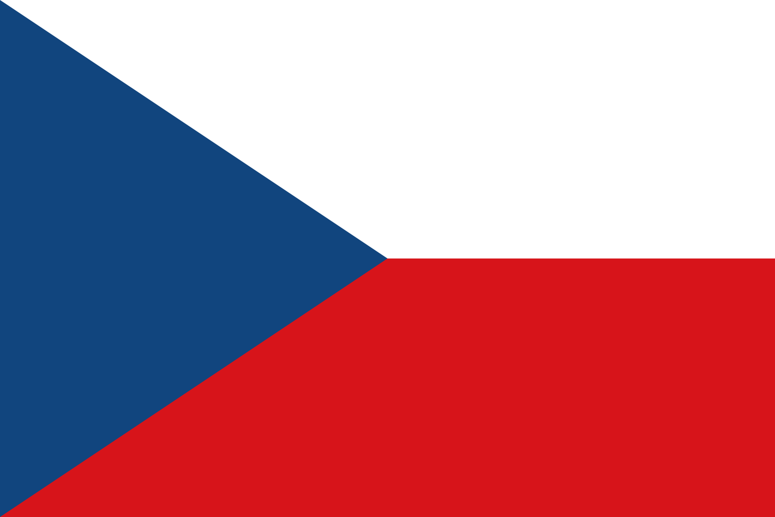 How to Show Respect in the Czech Republic – Dos and Don'ts