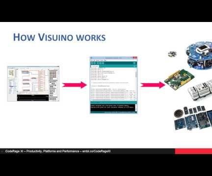 Using Visuino and Delphi Short Video Tutorial