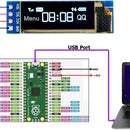 Raspberry Pi Pico -- 128x32 OLED Display Interface (SSD1306)