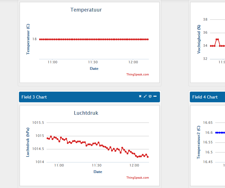 Send sensor data (DHT11 & BMP180) to ThingSpeak with an Arduino, using cable or WiFi (ESP8266)