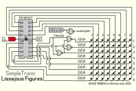 Lissajous Figures on 8X8 Led Matrix