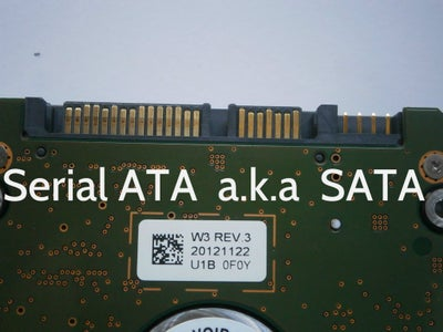 HDD Interface Types