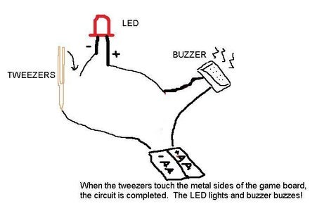 Yep, That's All It Is: the Circuit