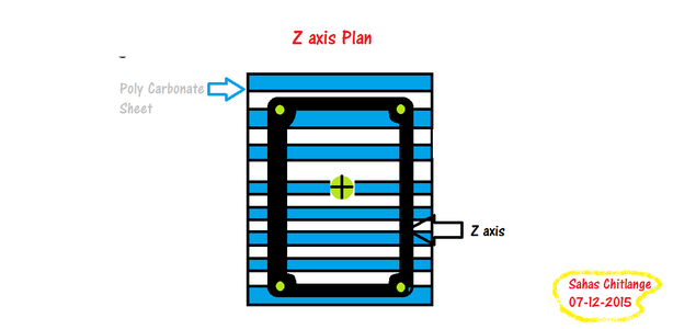 Build the Z Axis