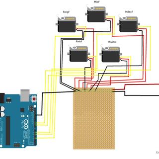 Robot Hand Control: Leap Motion, JavaScript, Node.js, and Arduino!