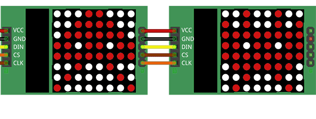 Connecting 8x8 Matrix and Testing