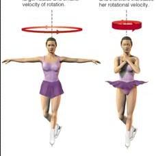 figure-skater-angular-momentum.jpg