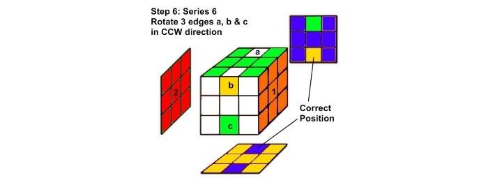 Step 6a & 6b:  Series6 Analysis:  V U2 V' U2
