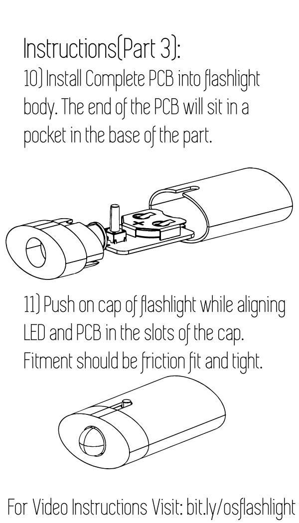 Assemble the Kits