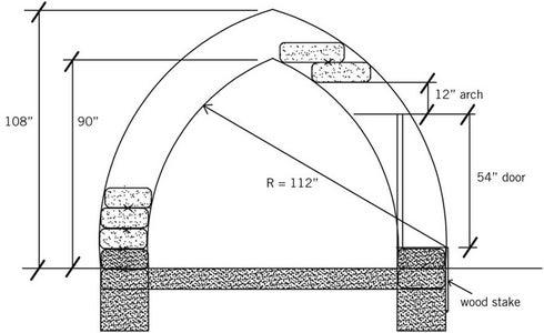 Dome Plans