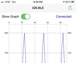 适用于Adafruit Feather NRF52832的iOS应用程序