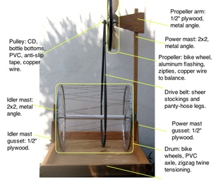 Gray-B-Gon Wind-powered Evapotron for Graywater Disposal