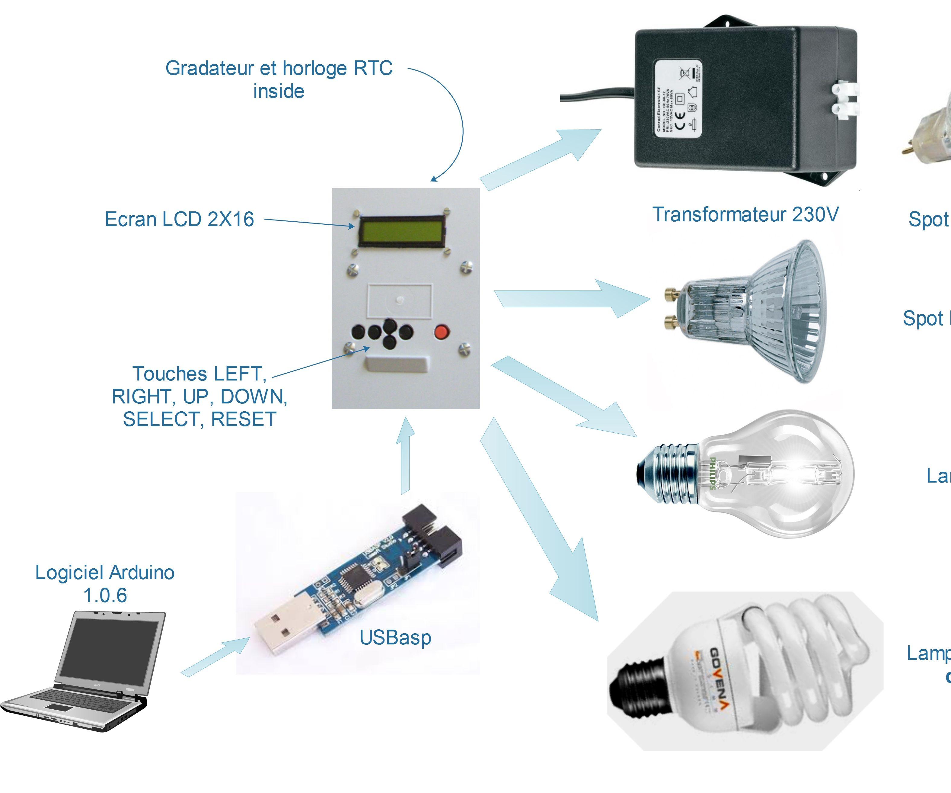 Arduino light dimmer