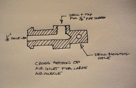 Making the Large Air Muscle