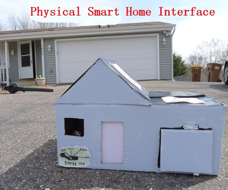 Physical Home Automation Interface