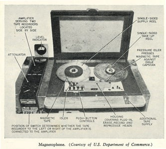 History of Microphone
