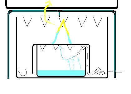 Hobo hideable throw away stove