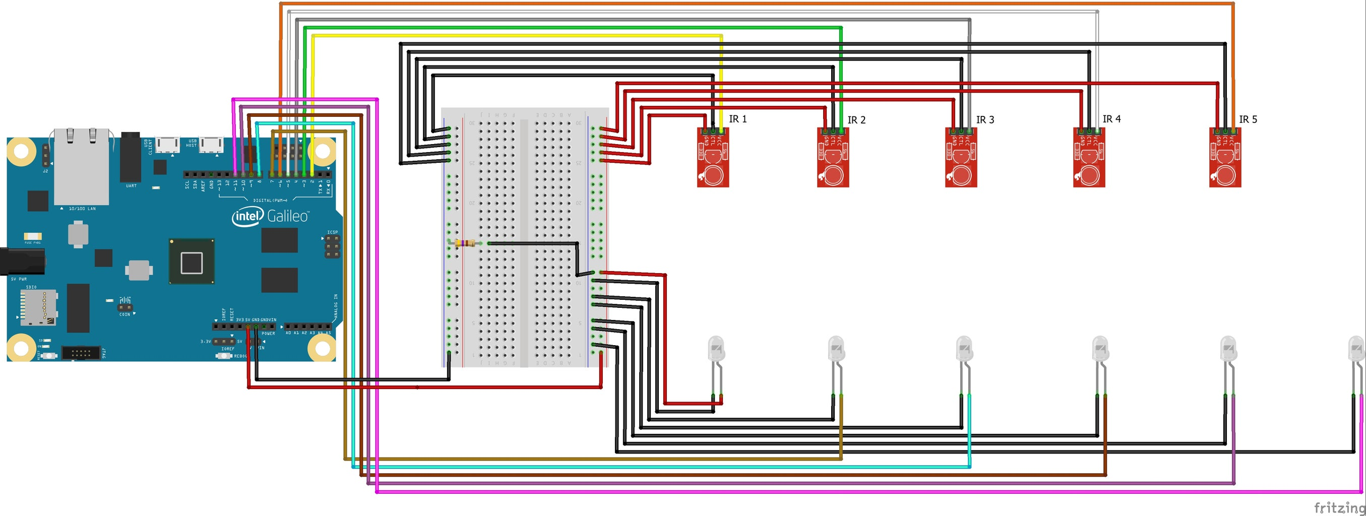 LED Interfacing With Intel Galileo: