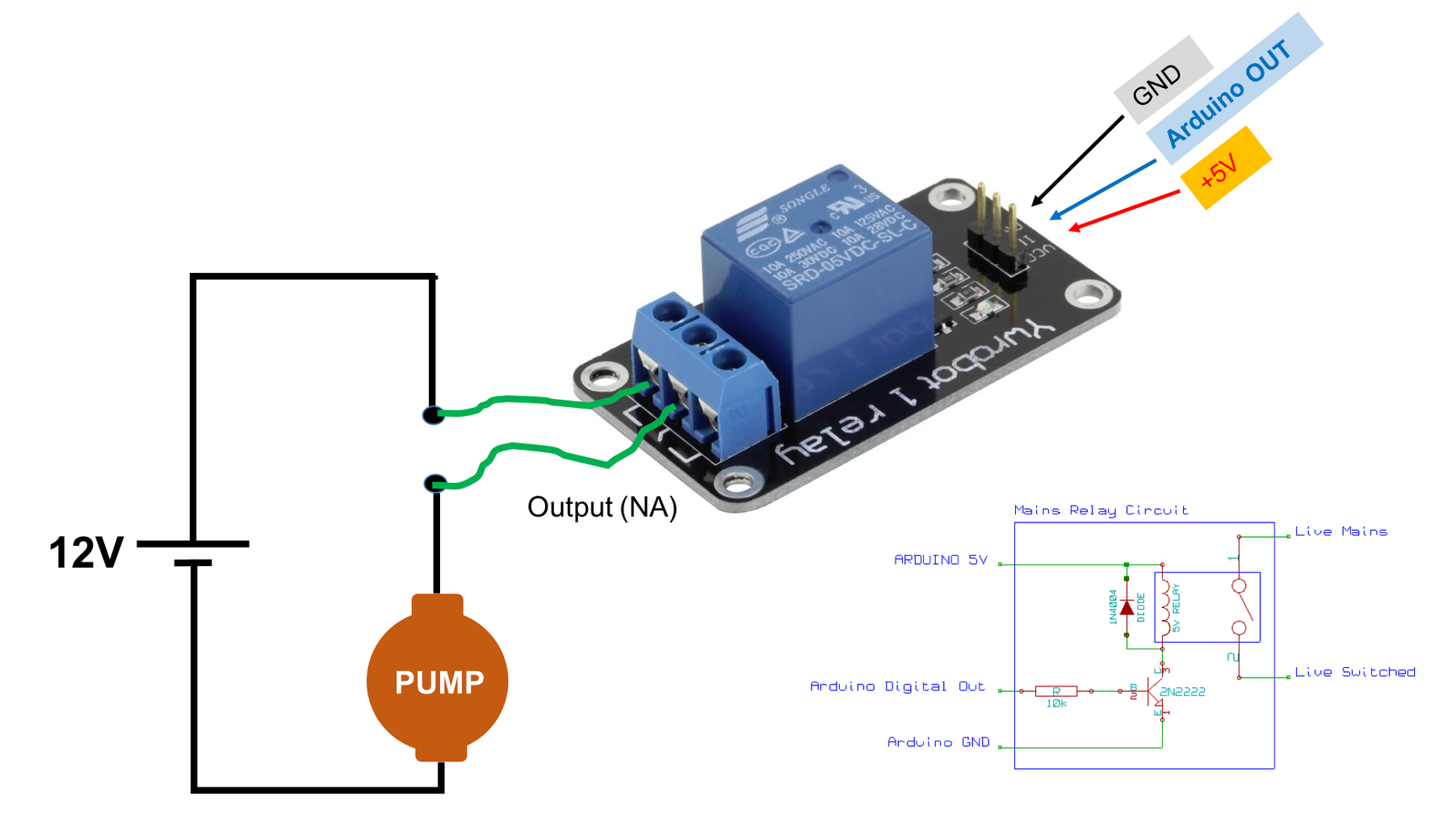 Actuators and Buttons for Local Control