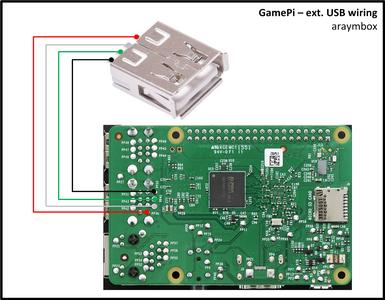 Wiring: External USB Port