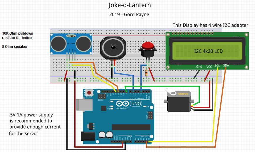 [QMVU_8575]  Joke-o-Lantern : 5 Steps (with Pictures) - Instructables   Wiring Diagram Joke      Instructables