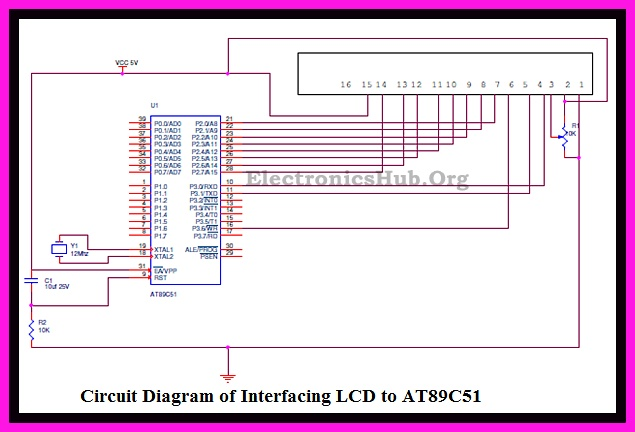How to Interface 16X2 LCD with 8051 Microcontroller?