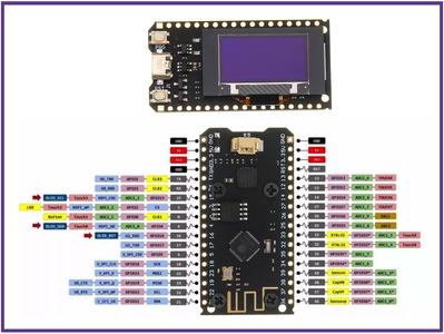 Pro ESP32 With WiFi and OLED